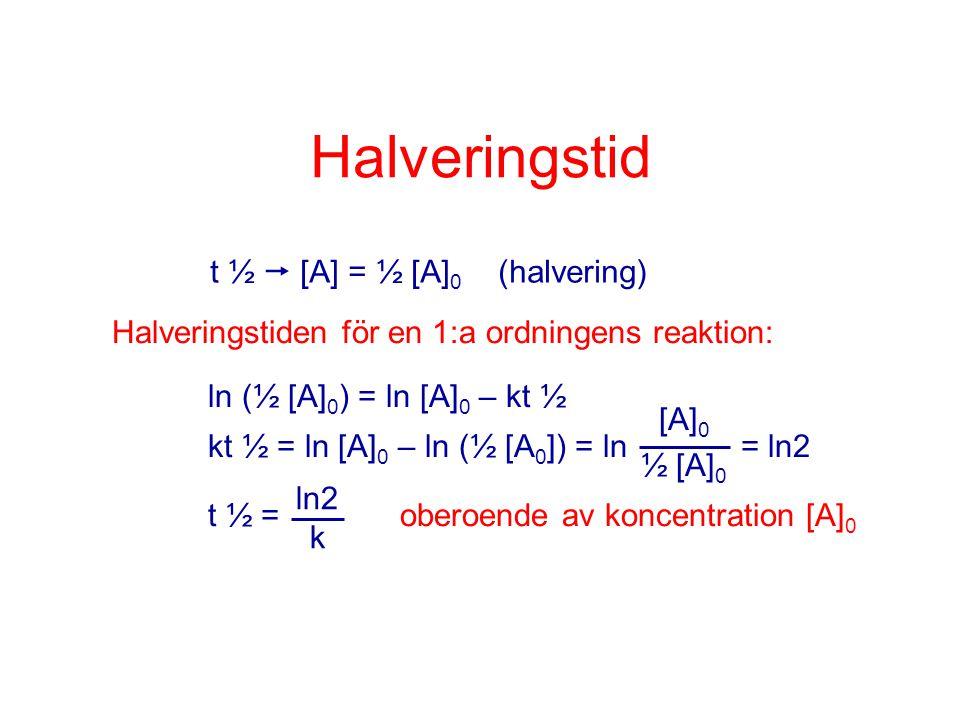 Halveringstid t ½  [A] = ½ [A]0 (halvering)